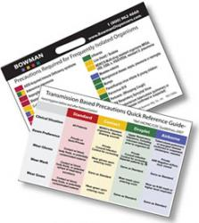 Transmission Based Precautions Quick Reference Card, horizontal