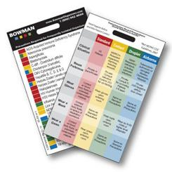 Transmission Based Precautions Quick Reference Card, vertical